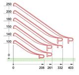 Afmeting RVS glijbaan breed 125 t/m 150 cm